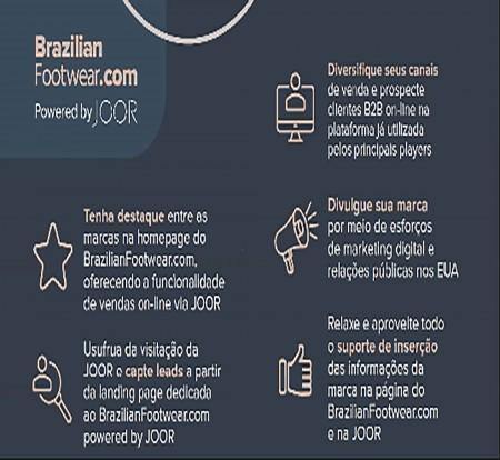 Calçado brasileiro será comercializado em plataforma internacional